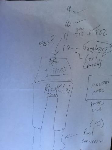 dp-dw-costume-planning-2015