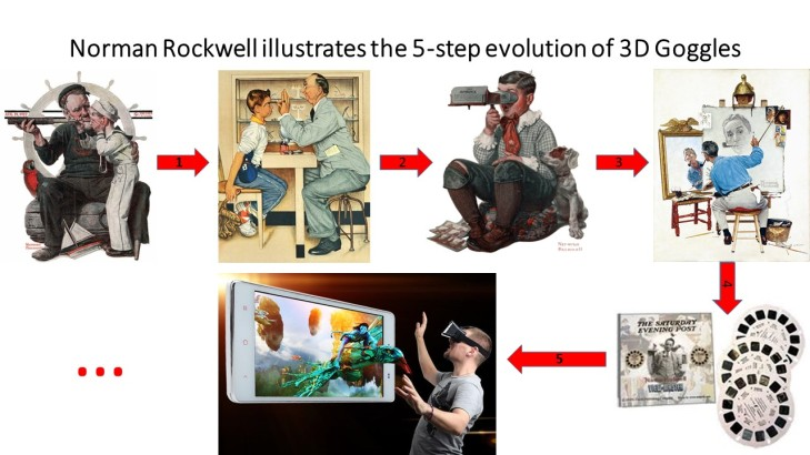 norman-rockwell-illustrates-the-5-step-evolution-of-3d
